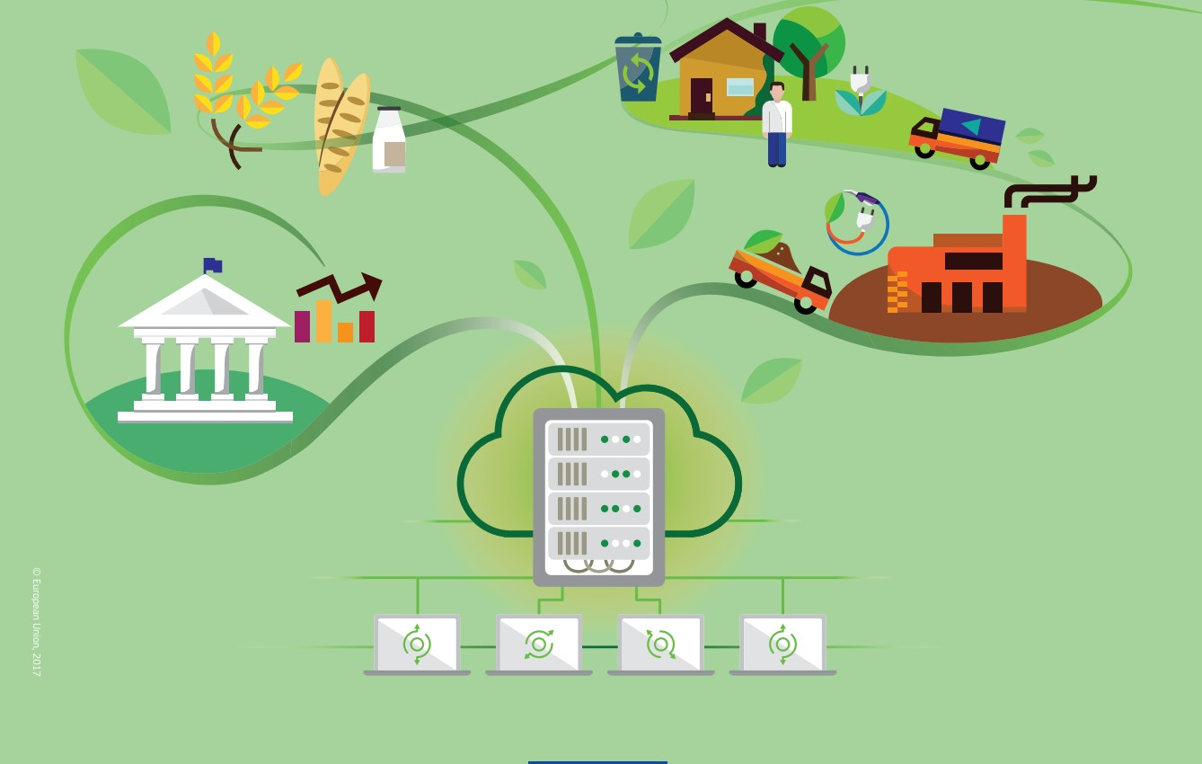 Bioeconomy Knowledge Centre launched